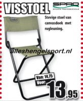 visblad 2016 Vistoel